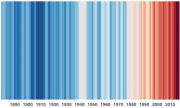 Le réchauffement climatique à Poitiers