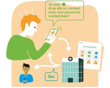 L'application de traçage des contacts StopCovid sera inutile et potentiellement dangereuse si elle voit le jour